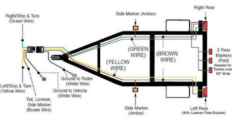 Repair on trailer lights wiring diagram troubleshooting